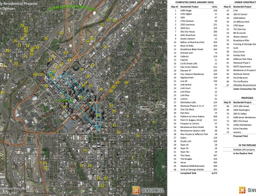 Downtown Residential: June 2015