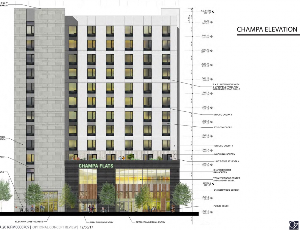 New Project: Champa Flats